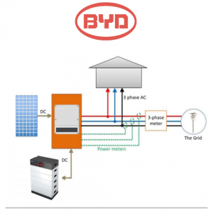 residential solar batteries